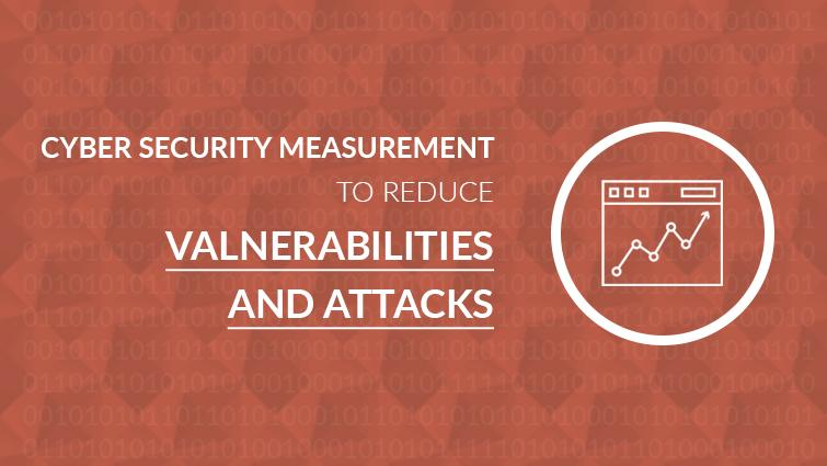 Cyber Security Measurement