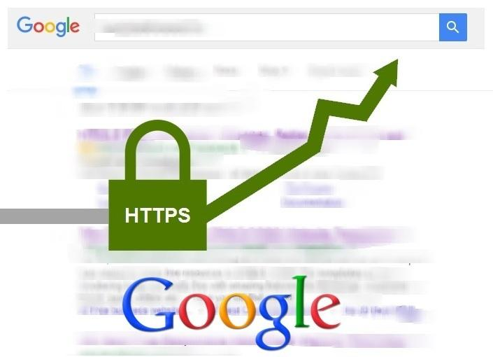 google report on https
