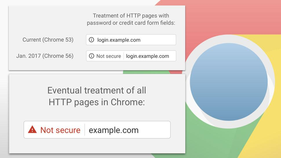 Chrome 56 Security Warning