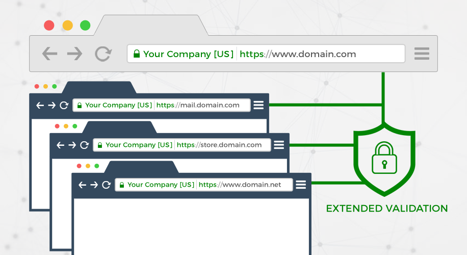 EV SSL for Main Domain and Subdomains