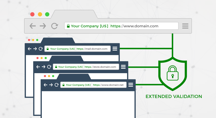 EV SSL for Domain and Subdomains