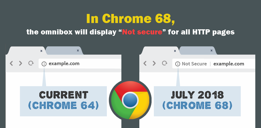 Chrome 68 will mark Not Secure Warning