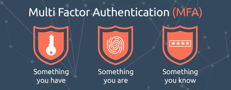 Multi factor Authentication